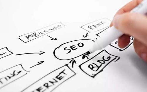 网站哪些方面能影响关键词在搜索引擎上的排名