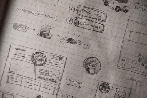 如何利用网站排版设计提升网站气质